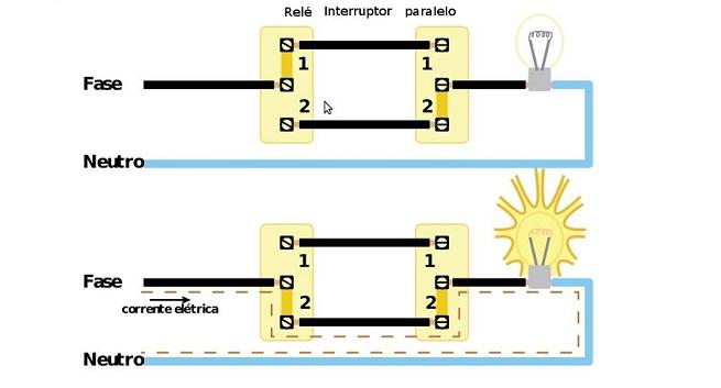 Instalação de lâmpadas com interruptores paralelos