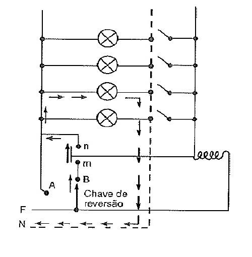 Diagrama elétrico de minuteria