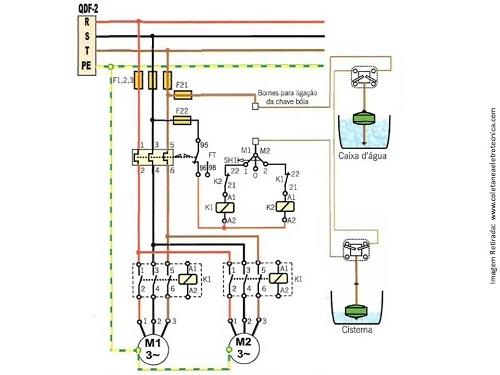 funcional com motor trifásico