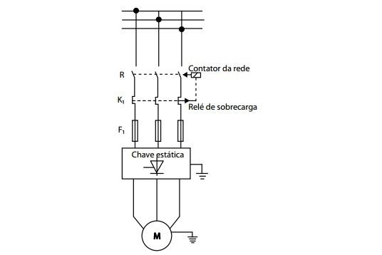 Chave de partida soft-starter ligada diretamente a um motor