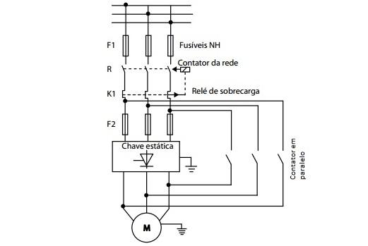 Ligação do soft-starter com um contator em paralelo: Eficiência e consumo reduzido