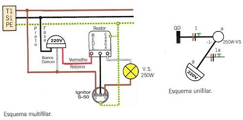 Instalação de lâmpadas com relé fotoelétrico quarto passo