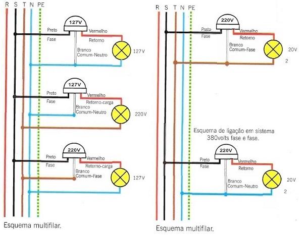 Forma de instalação do rele fotoeletrico
