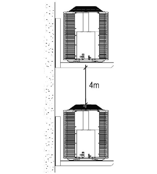 Distância mínima a ser observada entre duas unidades condensadoras