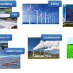 Fontes de energia alternativas - energia solar, energia eólica, energia hidrelétrica, energia de biomassa, energia geotérmica,dicas