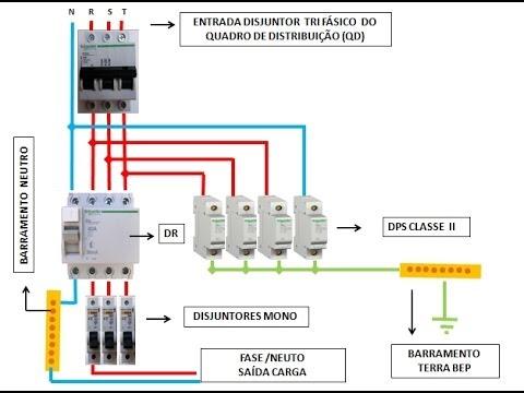 Como se instala um disjuntor DR (diferencial residual)? dicas, passo a passo
