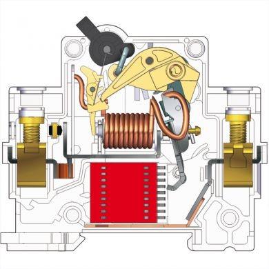 Disjuntor DIN – Conheça mais sobre sua estrutura e sua função