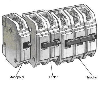 disjuntor-termomagnetico2