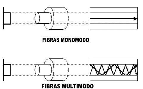 fibra-optica3