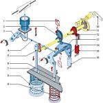 Disjuntor Siemens – tecnologia utilizada, vantagens, modelos, dicas, passo a passo