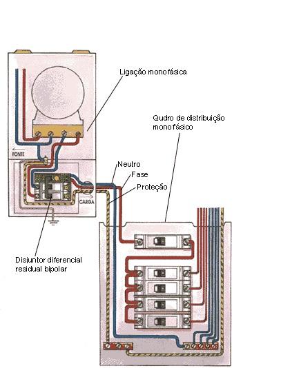 quadro-de-disjuntor3