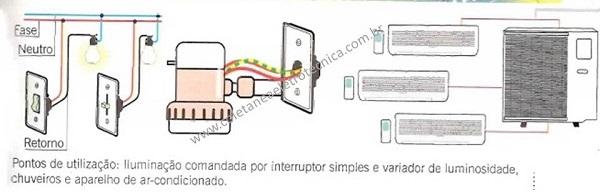 Como fazer um Dimencionamento elétrico