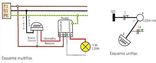 Instalação de lâmpadas com relé fotoelétrico segundo passo