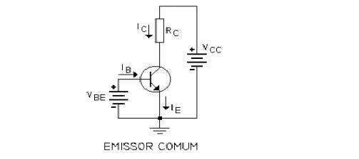 transistor de emissor comum