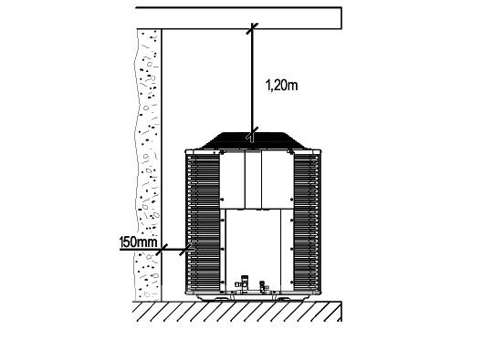 altura da unidade condensadora
