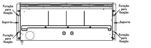 suportes e furação para fixação que auxiliam na instalação de unidades evaporadoras no teto