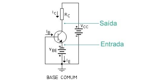 transistor de base comum