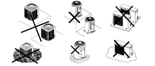 Condições inadequadas para instalação de unidade condensadora