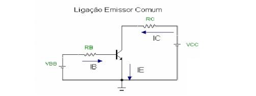 transistor com ligação no emissor comum