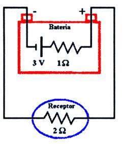 resistencia-eletrica