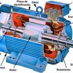 Motor de Indução – funcionalidade, significado, dicas, passo a passo