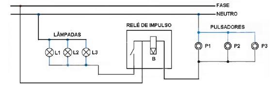 Sistema com relé de impulso pode ser simples e eficiente